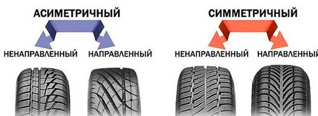Направленные шины