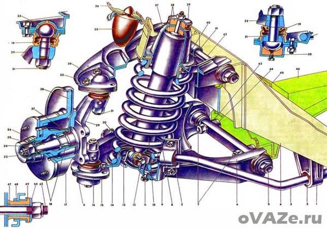 Определение состояния деталей передней подвески ВАЗ 2107